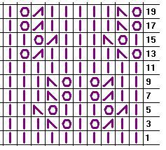 Popis č. 10